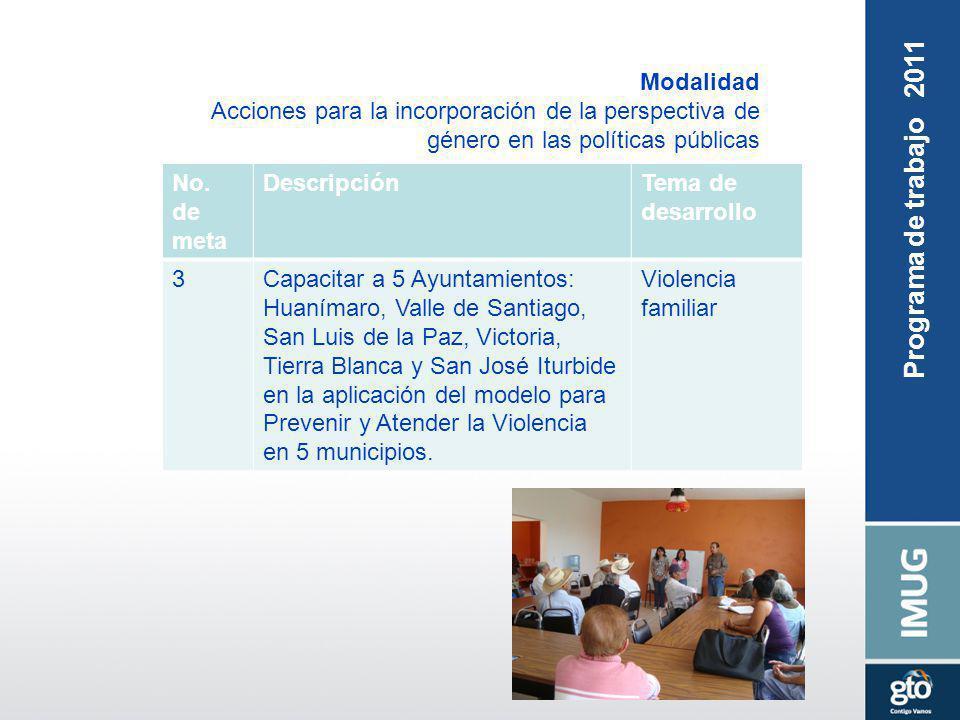 Modalidad Acciones para la incorporación de la perspectiva de género en las políticas públicas No. de meta DescripciónTema de desarrollo 3Capacitar a