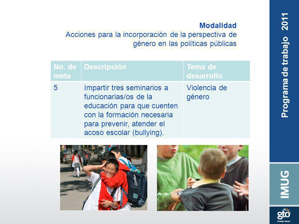 Modalidad Acciones para la incorporación de la perspectiva de género en las políticas públicas No. de meta DescripciónTema de desarrollo 5Impartir tre
