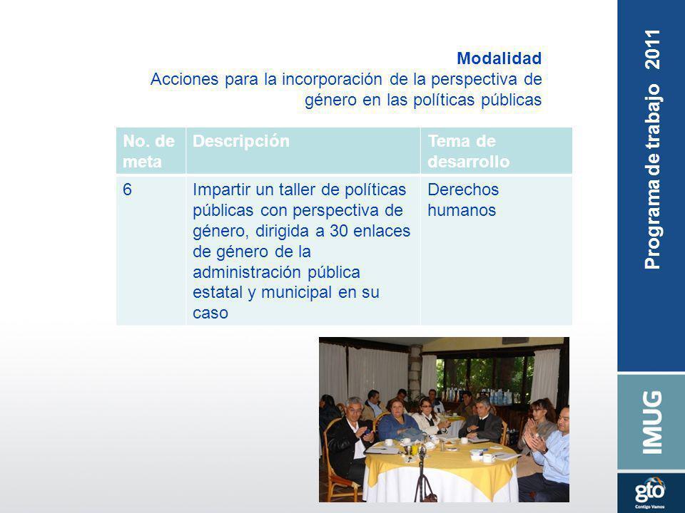 Modalidad Acciones para la incorporación de la perspectiva de género en las políticas públicas No. de meta DescripciónTema de desarrollo 6Impartir un