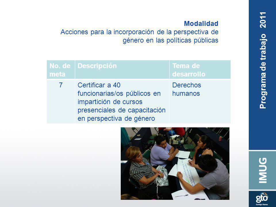 Modalidad Acciones para la incorporación de la perspectiva de género en las políticas públicas No. de meta DescripciónTema de desarrollo 7Certificar a