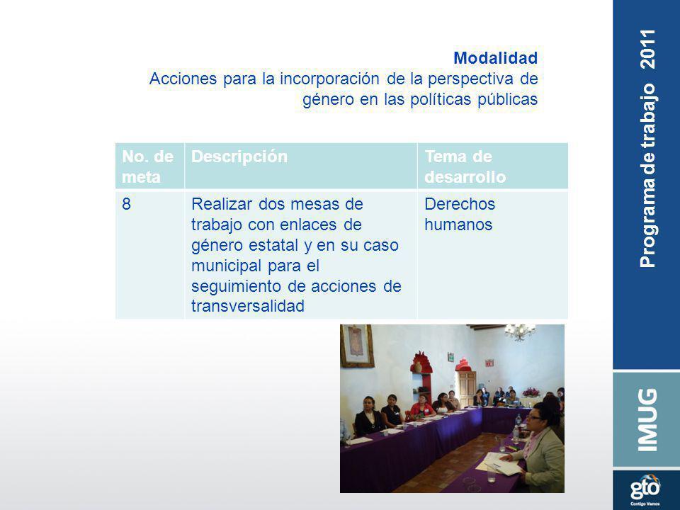 Modalidad Acciones para la incorporación de la perspectiva de género en las políticas públicas No. de meta DescripciónTema de desarrollo 8Realizar dos