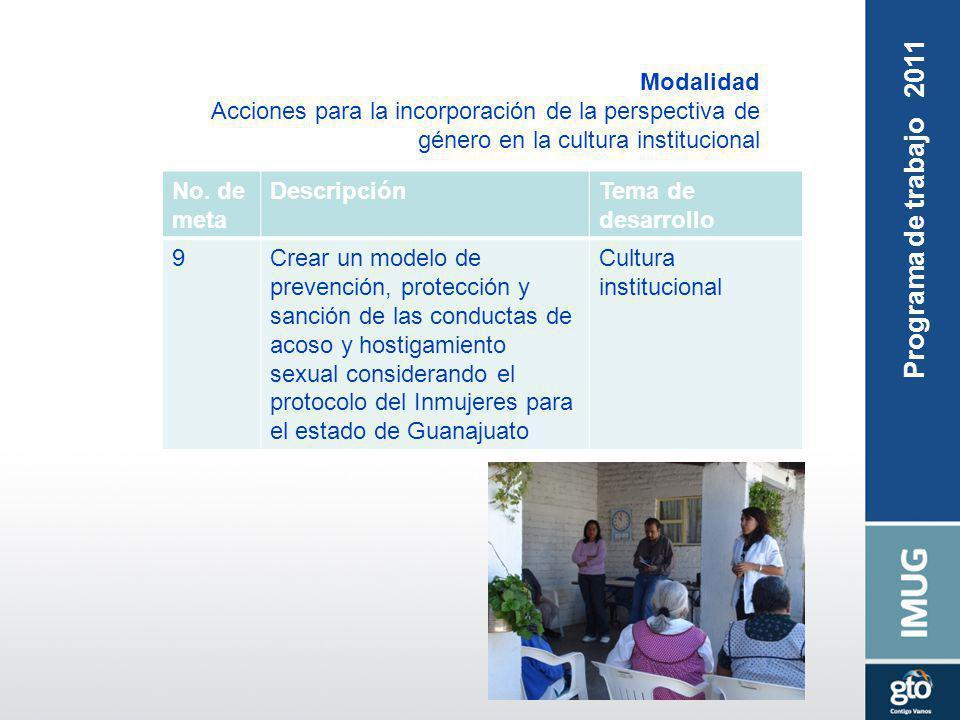 Modalidad Acciones para la incorporación de la perspectiva de género en la cultura institucional No. de meta DescripciónTema de desarrollo 9Crear un m