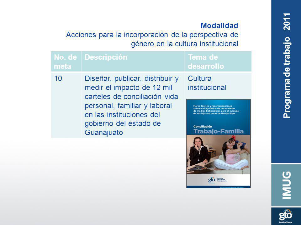 Modalidad Acciones para la incorporación de la perspectiva de género en la cultura institucional No. de meta DescripciónTema de desarrollo 10Diseñar,
