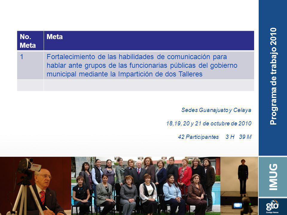 No. Meta 1Fortalecimiento de las habilidades de comunicación para hablar ante grupos de las funcionarias públicas del gobierno municipal mediante la I