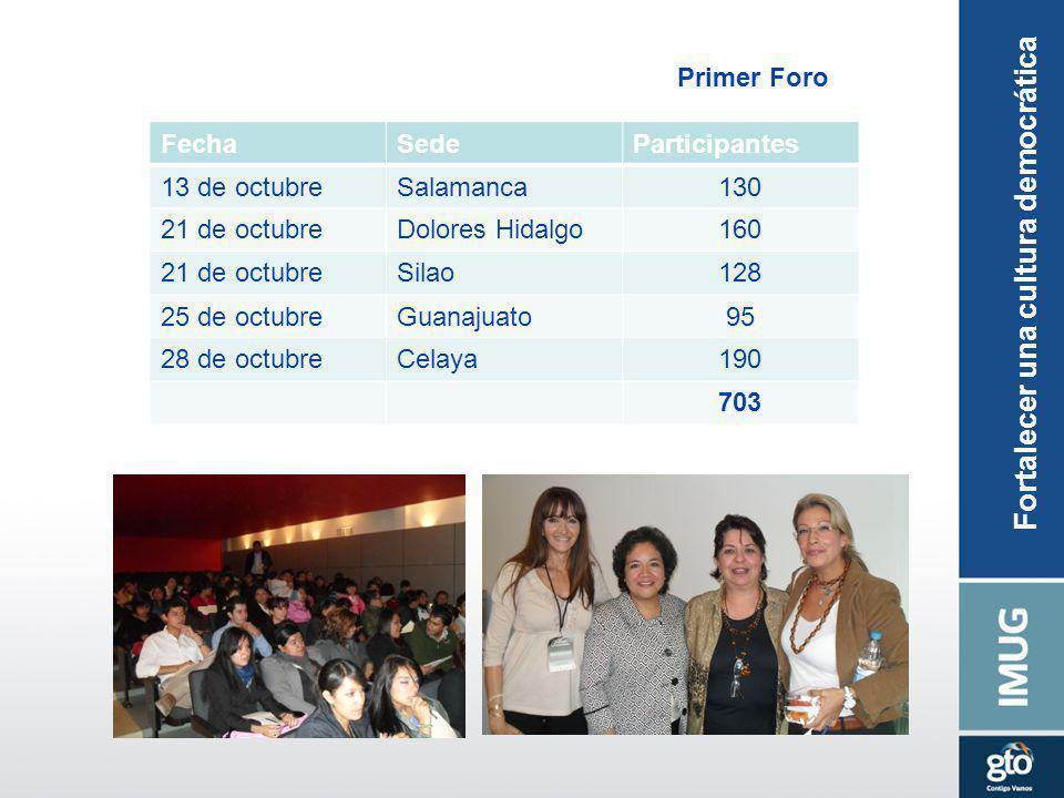 Capacitación para certificación en facilitación de grupos 13 funcionarias públicas y 8 Asesoras Funcionarias de los municipios de: Celaya, Irapuato, León y Salvatierra Fecha: 27 septiembre al 01 de octubre Sede Guanajuato, Gto.