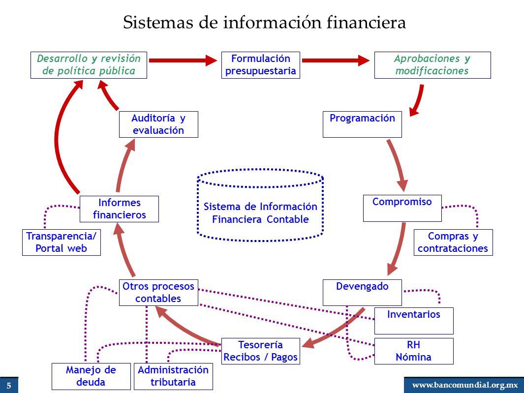 6 www.bancomundial.org.mx Manual de Estadísticas de Finanzas Públicas (FMI) Marco conceptual y de compilación integral para analizar y evaluar la política fiscal.