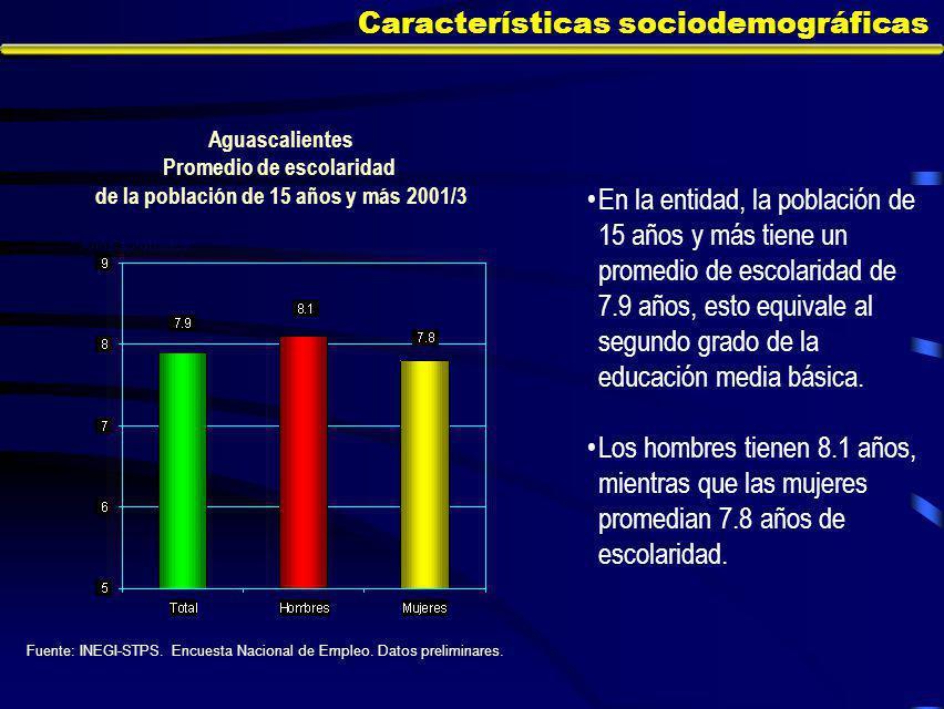 Características sociodemográficas En la entidad, la población de 15 años y más tiene un promedio de escolaridad de 7.9 años, esto equivale al segundo grado de la educación media básica.