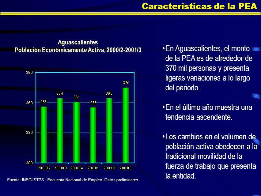Características de la PEA En Aguascalientes, el monto de la PEA es de alrededor de 370 mil personas y presenta ligeras variaciones a lo largo del periodo.