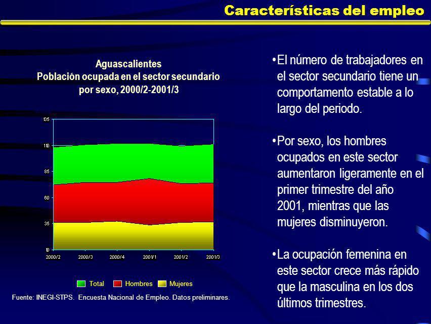 Características del empleo El número de trabajadores en el sector secundario tiene un comportamento estable a lo largo del periodo.