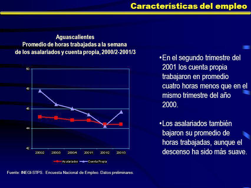 Características del empleo En el segundo trimestre del 2001 los cuenta propia trabajaron en promedio cuatro horas menos que en el mismo trimestre del año 2000.