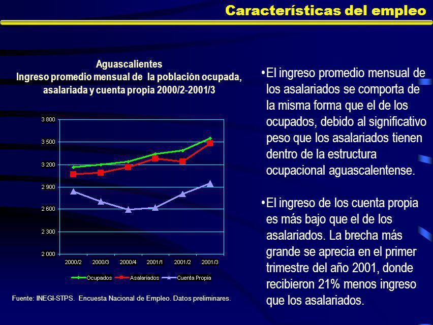 Características del empleo El ingreso promedio mensual de los asalariados se comporta de la misma forma que el de los ocupados, debido al significativo peso que los asalariados tienen dentro de la estructura ocupacional aguascalentense.
