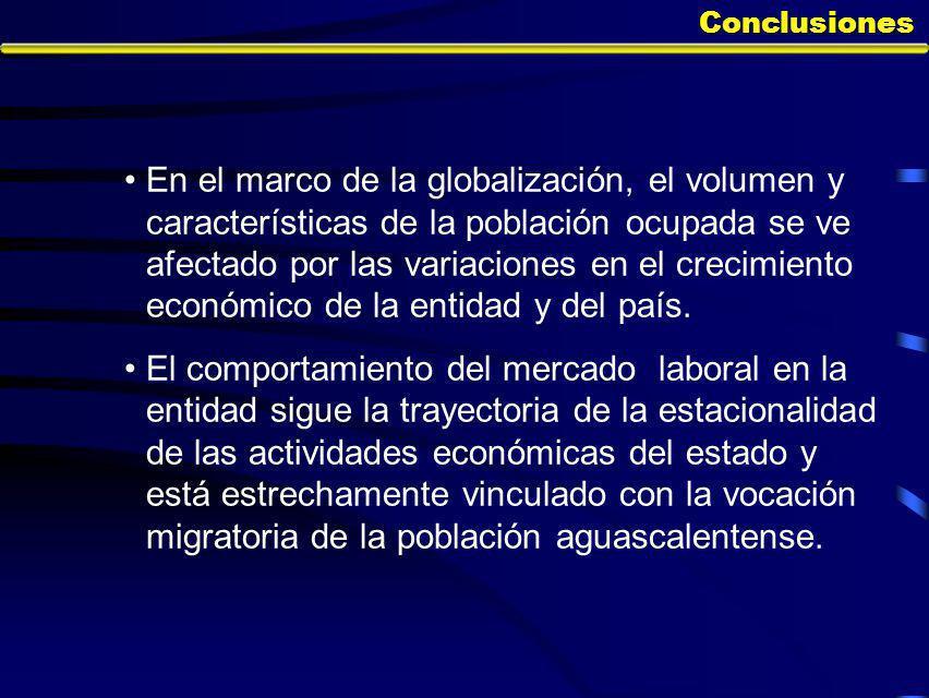 Conclusiones En el marco de la globalización, el volumen y características de la población ocupada se ve afectado por las variaciones en el crecimiento económico de la entidad y del país.