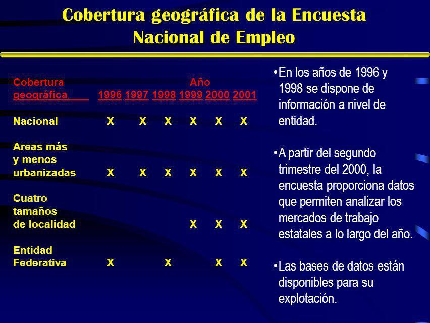Cobertura geográfica de la Encuesta Nacional de Empleo En los años de 1996 y 1998 se dispone de información a nivel de entidad.