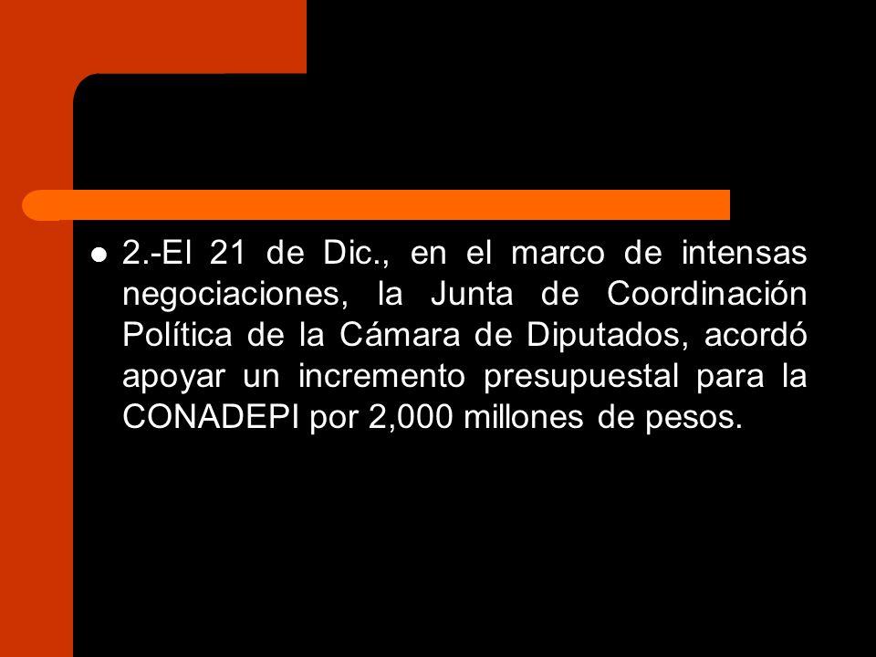 2.-El 21 de Dic., en el marco de intensas negociaciones, la Junta de Coordinación Política de la Cámara de Diputados, acordó apoyar un incremento presupuestal para la CONADEPI por 2,000 millones de pesos.