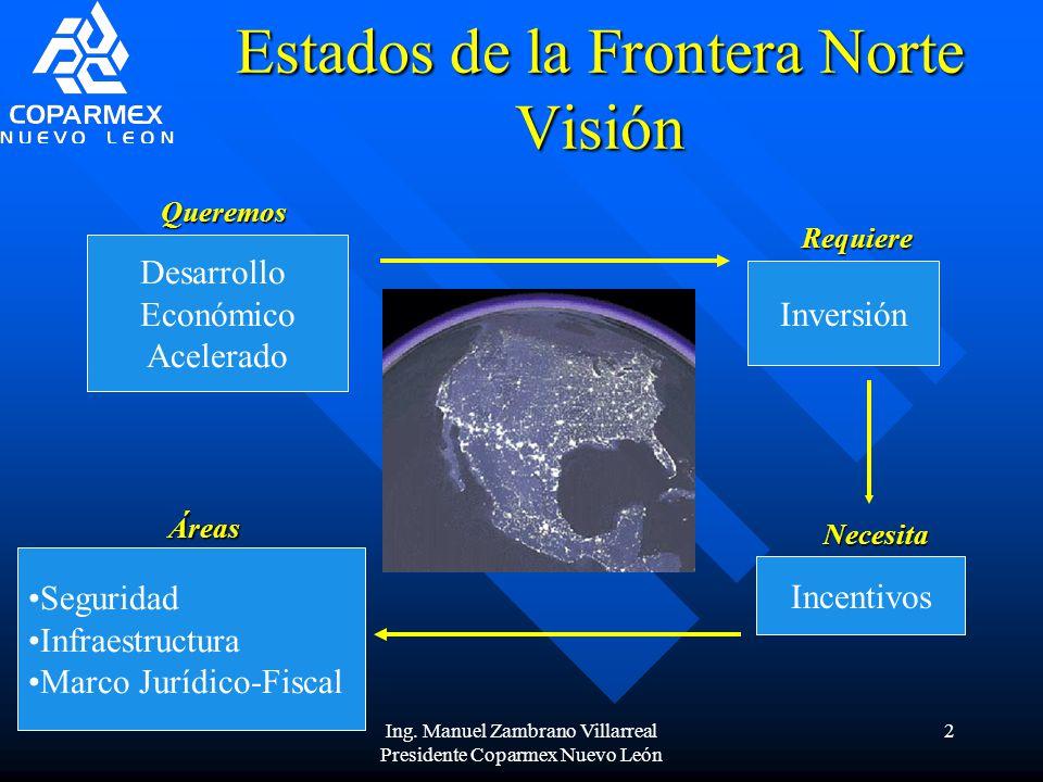 Ing. Manuel Zambrano Villarreal Presidente Coparmex Nuevo León 2 Estados de la Frontera Norte Visión Inversión Incentivos Seguridad Infraestructura Ma