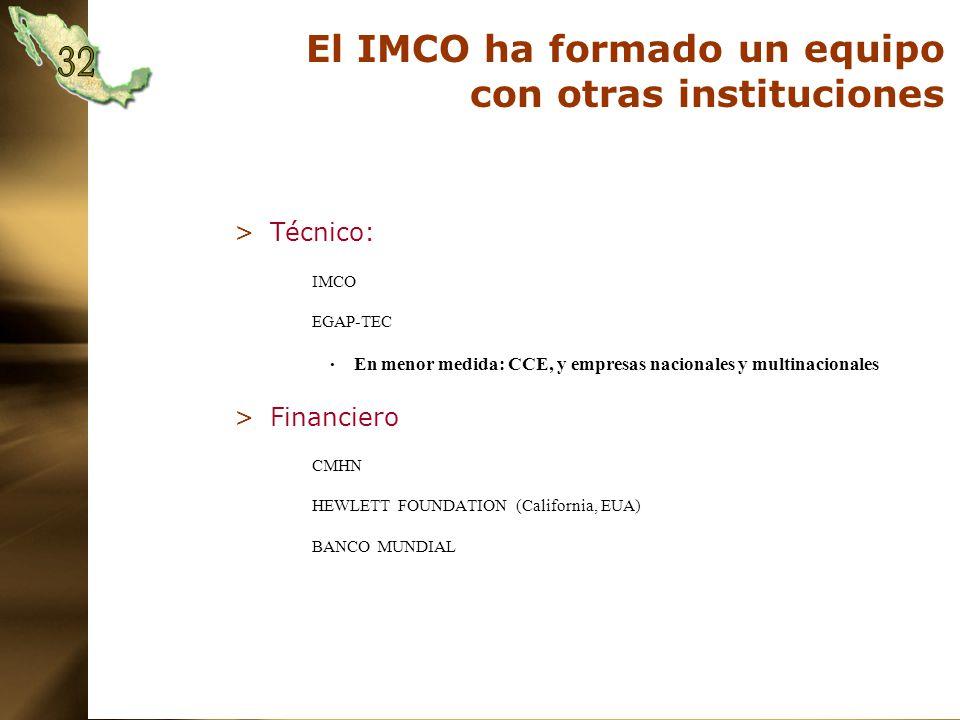 El IMCO ha formado un equipo con otras instituciones >Técnico: IMCO EGAP-TEC En menor medida: CCE, y empresas nacionales y multinacionales >Financiero : CMHN HEWLETT FOUNDATION (California, EUA) BANCO MUNDIAL