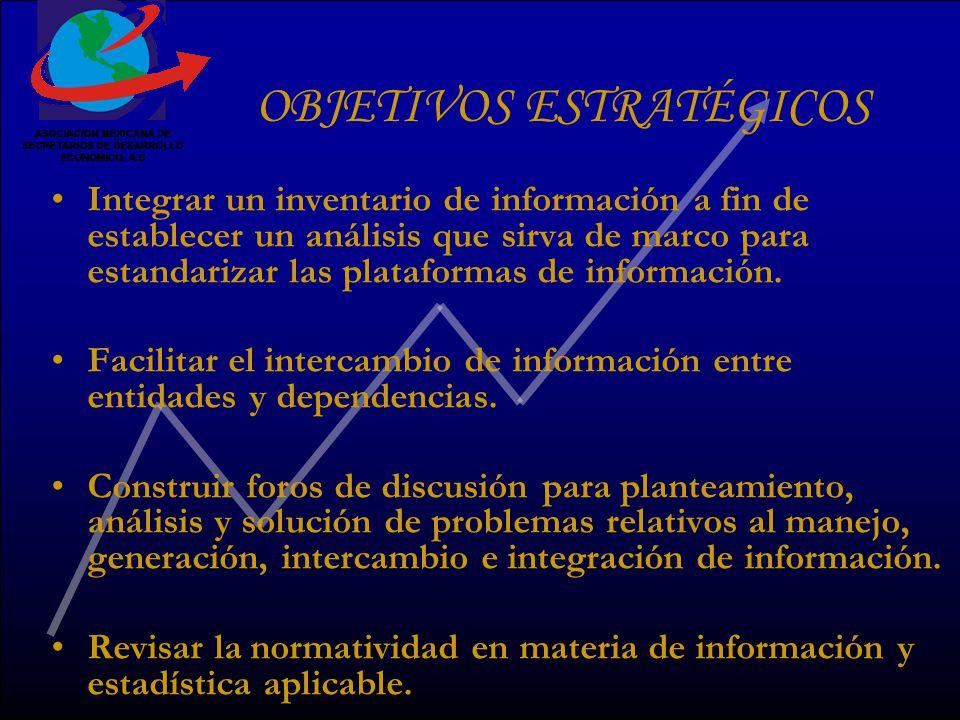 OBJETIVOS ESTRATÉGICOS Integrar un inventario de información a fin de establecer un análisis que sirva de marco para estandarizar las plataformas de información.