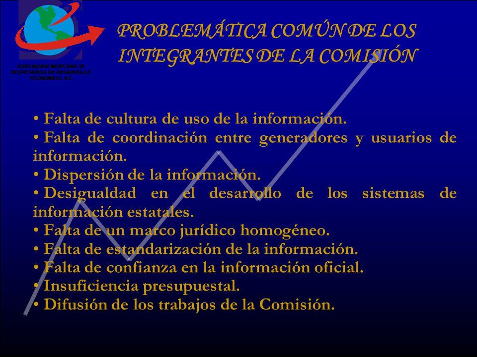 Falta de cultura de uso de la información.
