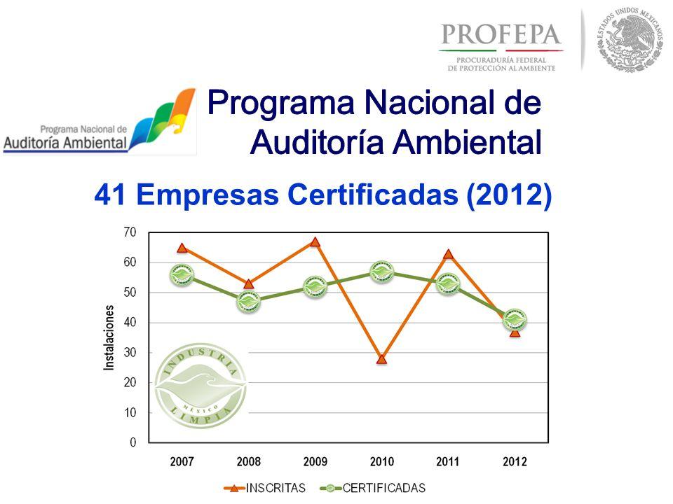 41 Empresas Certificadas (2012)