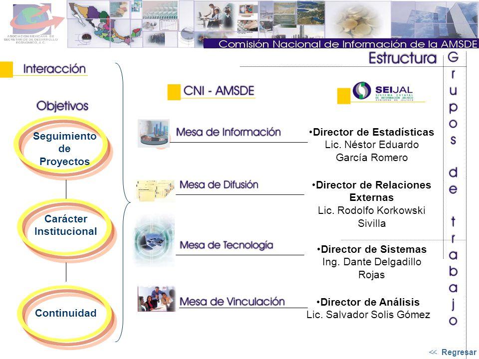 Director de Estadísticas Lic. Néstor Eduardo García Romero Director de Relaciones Externas Lic.