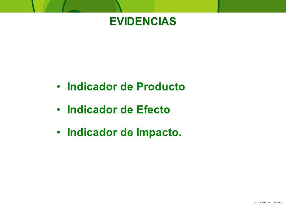 VÍCTOR MANUEL QUINTERO Indicador de Producto Indicador de Efecto Indicador de Impacto. EVIDENCIAS
