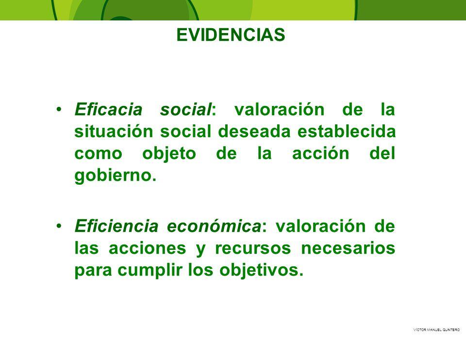 VÍCTOR MANUEL QUINTERO - Eficacia social: valoración de la situación social deseada establecida como objeto de la acción del gobierno. Eficiencia econ