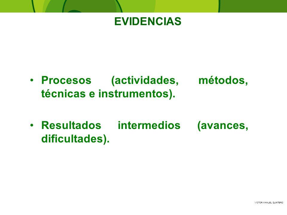VÍCTOR MANUEL QUINTERO - EVIDENCIAS Procesos (actividades, métodos, técnicas e instrumentos). Resultados intermedios (avances, dificultades).