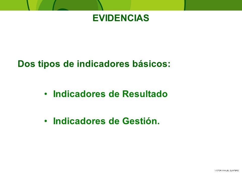 VÍCTOR MANUEL QUINTERO Indicadores de Resultado Indicadores de Gestión. EVIDENCIAS Dos tipos de indicadores básicos: