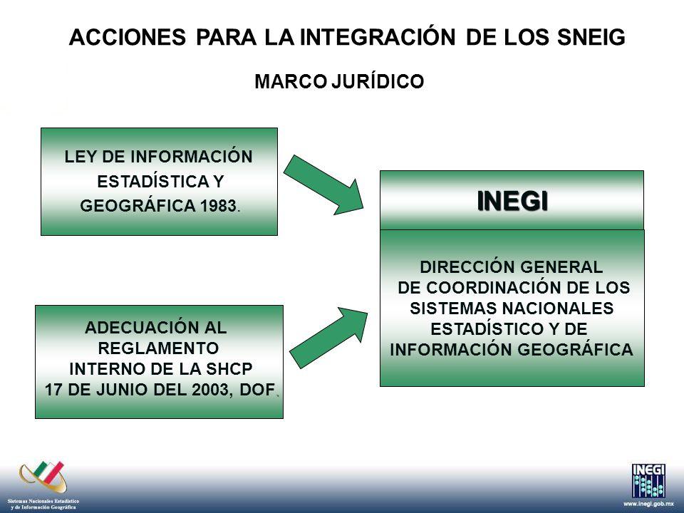 La LIEG confiere al INEGI dos funciones fundamentales Como Productor de Información Estadística y Geográfica Como Unidad Central Coordinadora del SNEIG