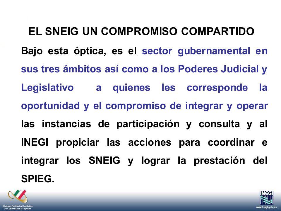 Promover, integrar y dar seguimiento a la operación de los comités y grupos de trabajo.