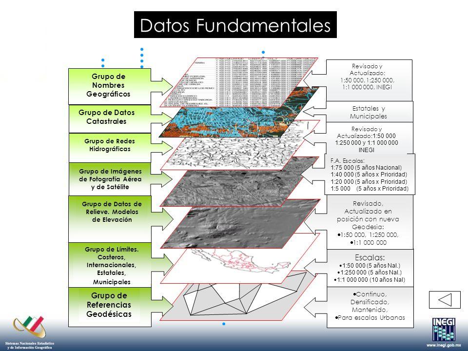 Datos Básicos Grupo de Recursos Naturales Revisado y Actualizado: 1:50 000, 1:250 000, 1:1 000 000, INEGI Revisado y Actualizado: 1:50 000 (5 años Nal.) 1:250 000 (5 años Nal.) 1:1 000 000 (10 años Nal) Grupo de Vías de Comunicación y Rasgos Planimétricos Grupo de Datos Geoestadísticos de Población, Vivienda, Económicos Nacionales, Estatales y Municipales : (por Evento Censal) INEGI