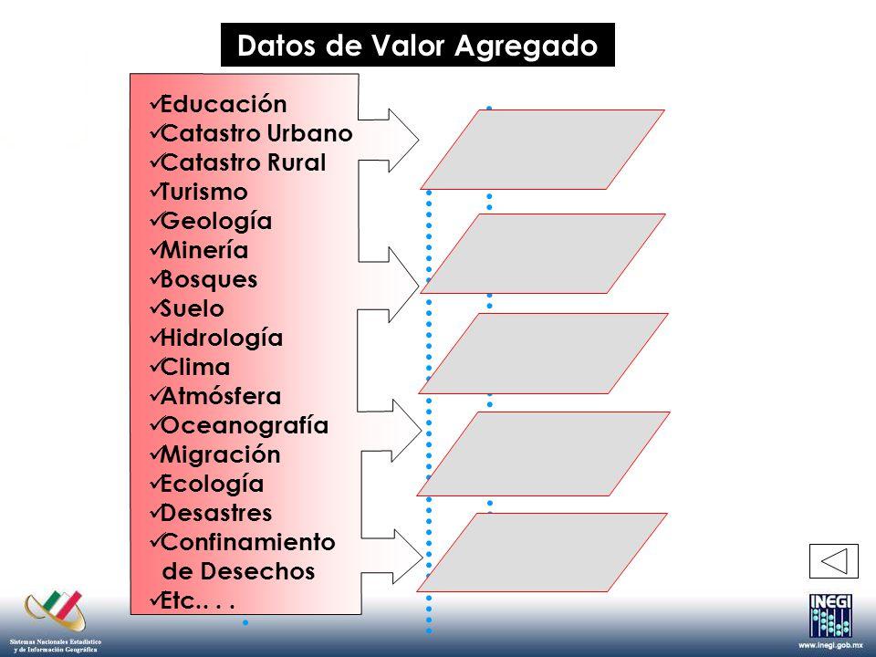 Datos Fundamentales Grupo de Referencias Geodésicas Continuo, Densificado, Mantenido, Para escalas Urbanas Grupo de Límites.
