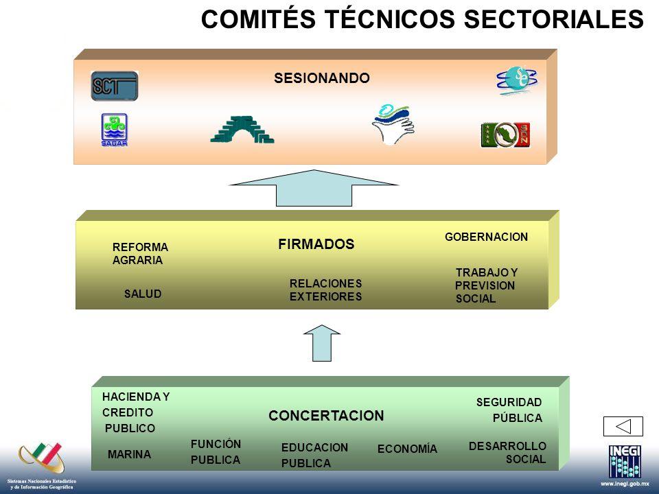CONCERTACION SESIONANDO FIRMADOS COMITÉS TÉCNICOS REGIONALES