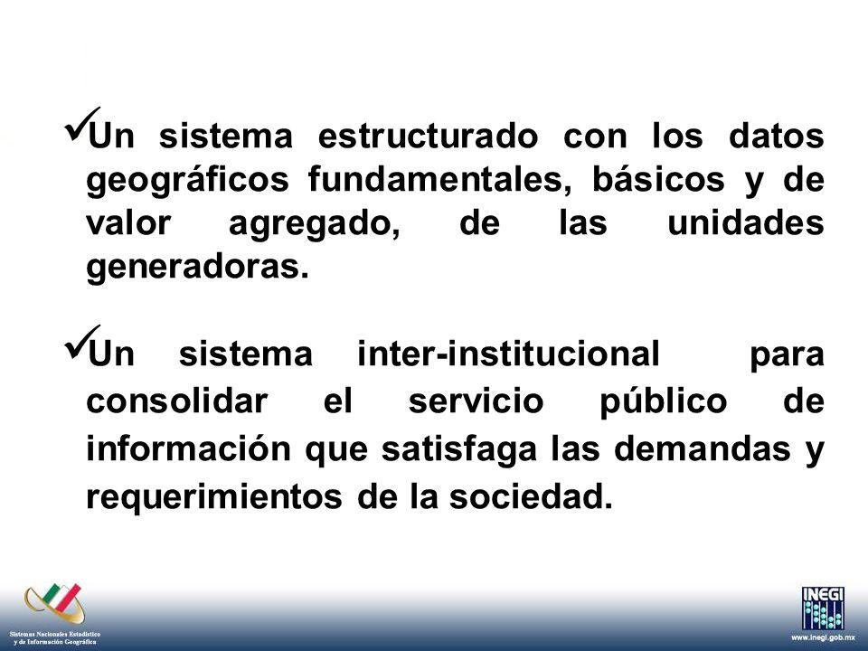 EL SISTEMA NACIONAL DE INFORMACIÓN GEOGRÁFICA