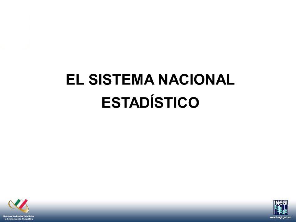 DATOS BÁSICOS DATOS DE VALOR AGREGADO DATOS FUNDAMENTALES INFORMACIÓN GEOGRÁFICA