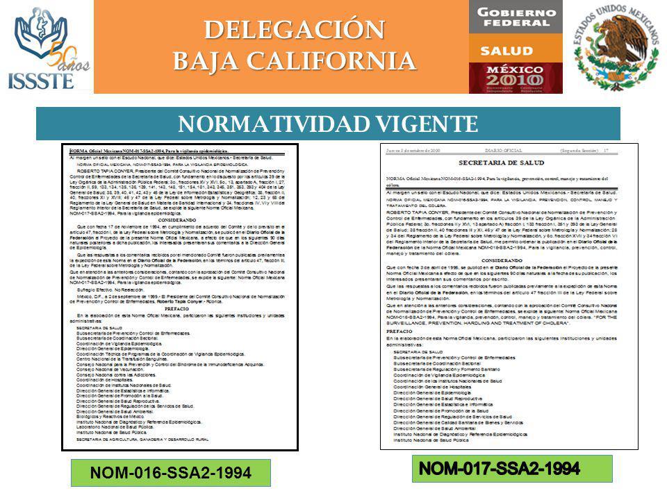 NORMATIVIDAD VIGENTE DELEGACIÓN BAJA CALIFORNIA NOM-016-SSA2-1994
