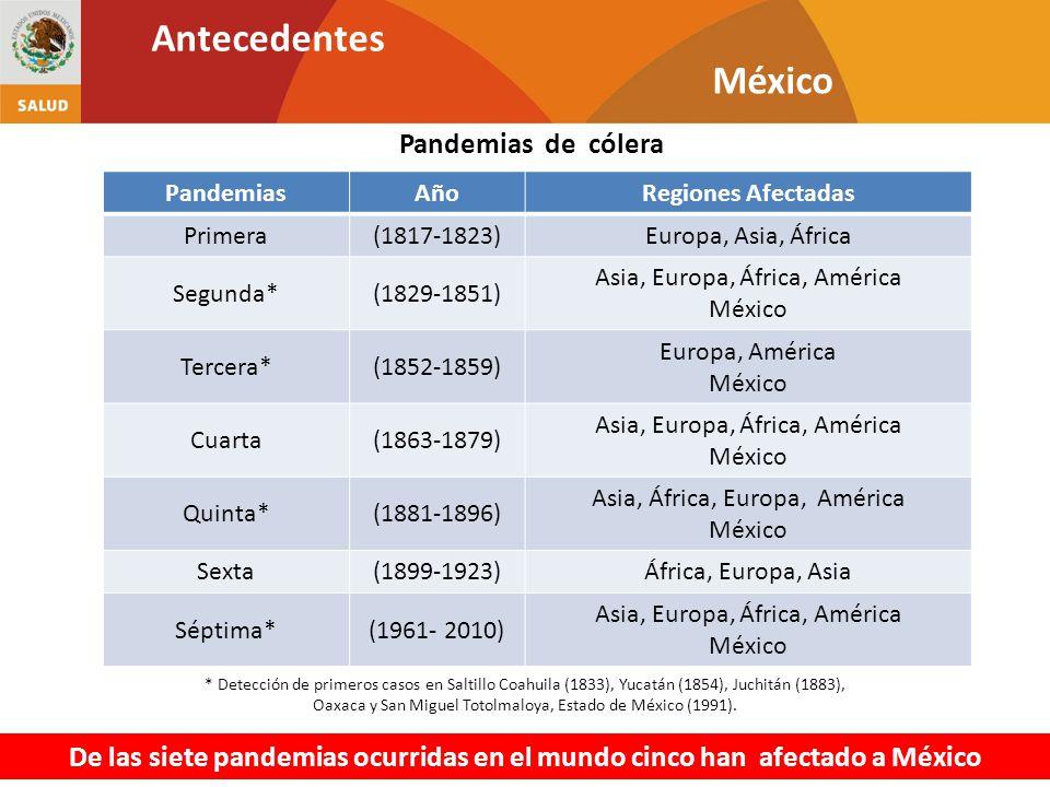 Antecedentes Pandemias de cólera PandemiasAñoRegiones Afectadas Primera(1817-1823)Europa, Asia, África Segunda*(1829-1851) Asia, Europa, África, Améri