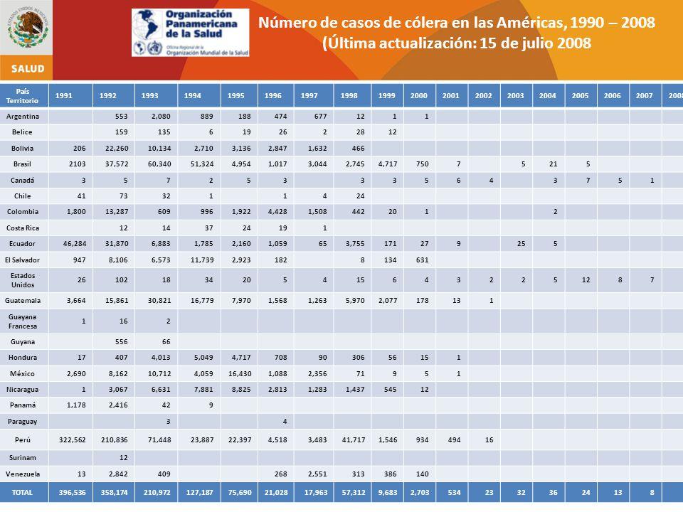 Haití es el país más pobre de América (80% de la población es pobre y 54% vive en la miseria); dos terceras partes de la población vive de la agricultura de subsistencia El país es susceptible a desastres hidrometeorológicos y geológicos El 12 de enero de 2010 a las 16:53 se presentó un terremoto de magnitud 7.0 con epicentro a 15 km de la capital, Puerto Príncipe Ha sido el sismo más violento en la zona desde 1770