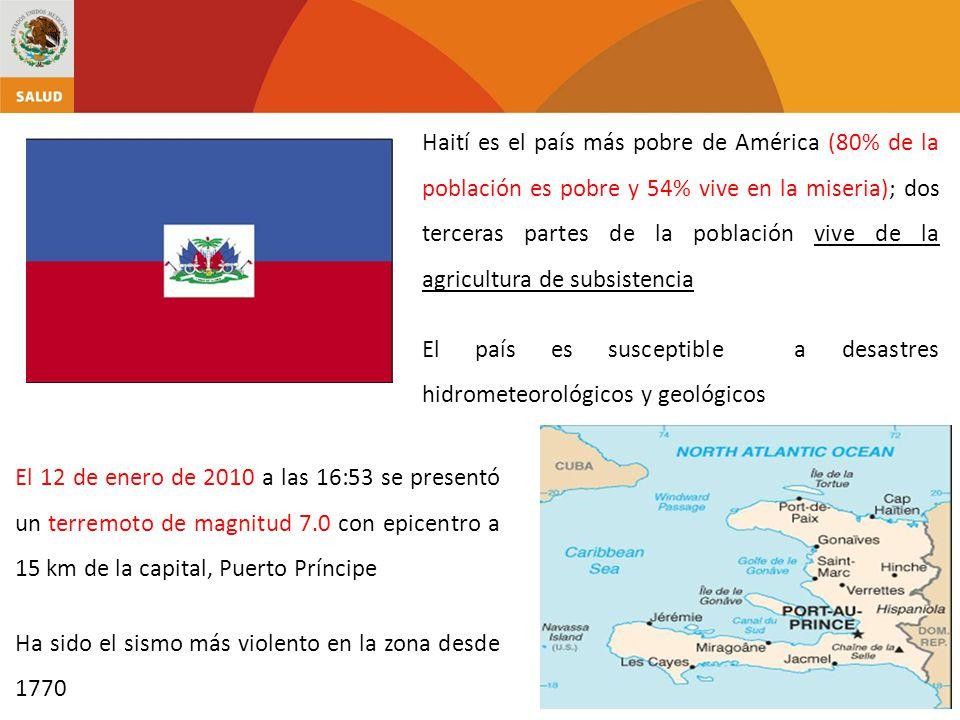 Haití es el país más pobre de América (80% de la población es pobre y 54% vive en la miseria); dos terceras partes de la población vive de la agricult