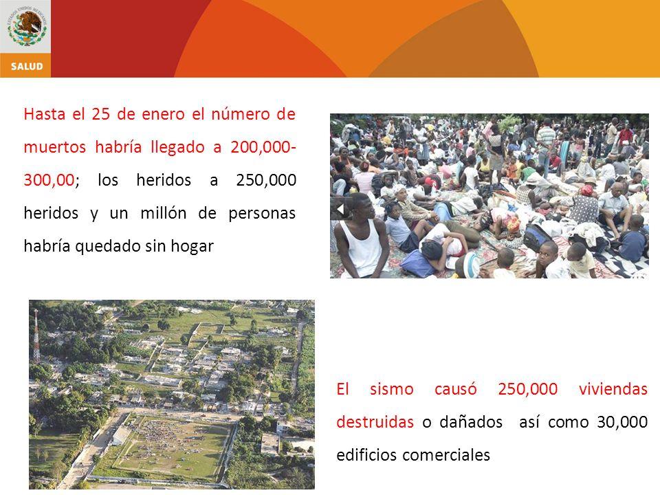 Casos de Cólera confirmados en México, 1991-2001 Fuente: DGE/SSA Casos Últimas defunciones México fuera de lista de países con cólera (Último Caso) Años Casos por año de ocurrenciaCasos por grupo de edad