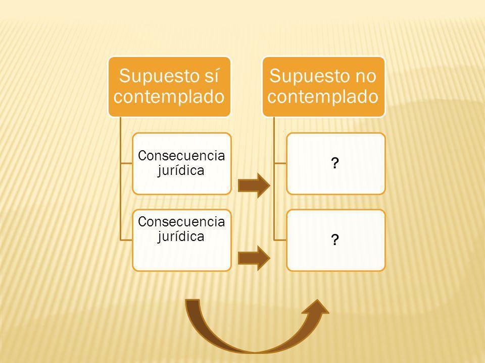 Supuesto sí contemplado Consecuencia jurídica Supuesto no contemplado ??