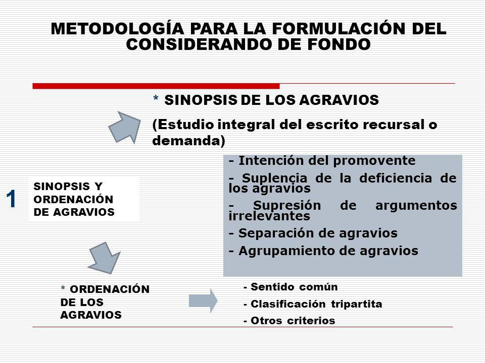 METODOLOGÍA PARA LA FORMULACIÓN DEL CONSIDERANDO DE FONDO * SINOPSIS DE LOS AGRAVIOS (Estudio integral del escrito recursal o demanda) SINOPSIS Y ORDENACIÓN DE AGRAVIOS 1 - Intención del promovente - Suplencia de la deficiencia de los agravios - Supresión de argumentos irrelevantes - Separación de agravios - Agrupamiento de agravios * ORDENACIÓN DE LOS AGRAVIOS - Sentido común - Clasificación tripartita - Otros criterios
