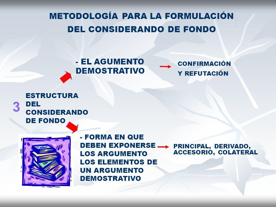 METODOLOGÍA PARA LA FORMULACIÓN DEL CONSIDERANDO DE FONDO - FORMA EN QUE DEBEN EXPONERSE LOS ARGUMENTO LOS ELEMENTOS DE UN ARGUMENTO DEMOSTRATIVO 3 ESTRUCTURA DEL CONSIDERANDO DE FONDO PRINCIPAL, DERIVADO, ACCESORIO, COLATERAL - EL AGUMENTO DEMOSTRATIVO CONFIRMACIÓN Y REFUTACIÓN