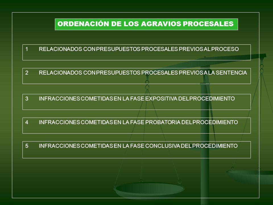 ORDENACIÓN DE LOS AGRAVIOS PROCESALES 1RELACIONADOS CON PRESUPUESTOS PROCESALES PREVIOS AL PROCESO 2RELACIONADOS CON PRESUPUESTOS PROCESALES PREVIOS A LA SENTENCIA 3INFRACCIONES COMETIDAS EN LA FASE EXPOSITIVA DEL PROCEDIMIENTO 4INFRACCIONES COMETIDAS EN LA FASE PROBATORIA DEL PROCEDIMIENTO 5INFRACCIONES COMETIDAS EN LA FASE CONCLUSIVA DEL PROCEDIMIENTO