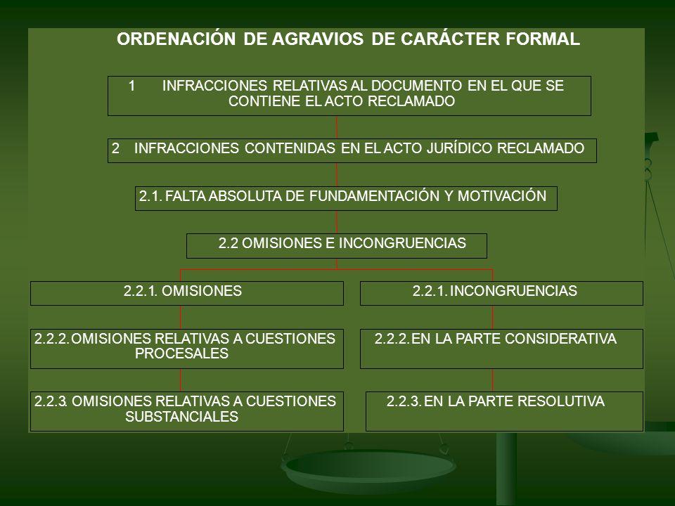 ORDENACIÓN DE AGRAVIOS DE CARÁCTER FORMAL 2.2.3. OMISIONES RELATIVAS A CUESTIONES SUBSTANCIALES 2.2.2. OMISIONES RELATIVAS A CUESTIONES PROCESALES 2.2
