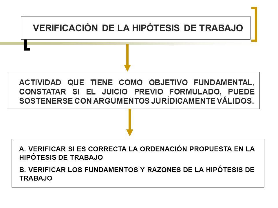 VERIFICACIÓN DE LA HIPÓTESIS DE TRABAJO ACTIVIDAD QUE TIENE COMO OBJETIVO FUNDAMENTAL, CONSTATAR SI EL JUICIO PREVIO FORMULADO, PUEDE SOSTENERSE CON ARGUMENTOS JURÍDICAMENTE VÁLIDOS.