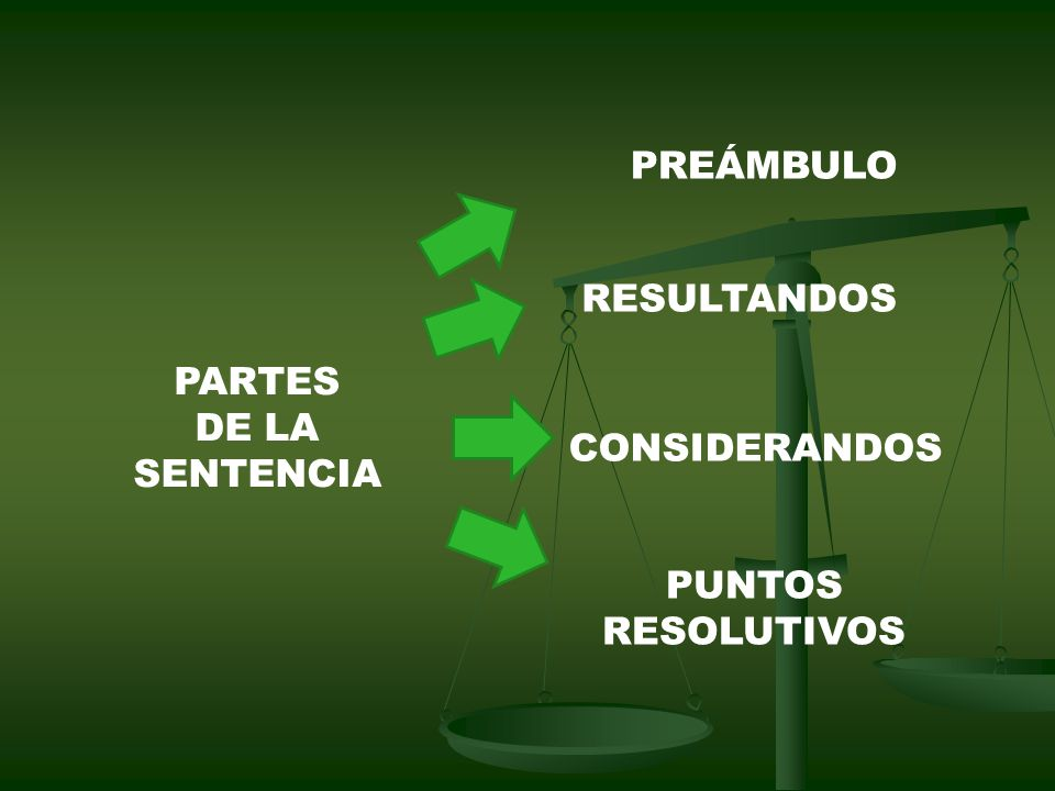 PARTES DE LA SENTENCIA RESULTANDOS CONSIDERANDOS PUNTOS RESOLUTIVOS PREÁMBULO
