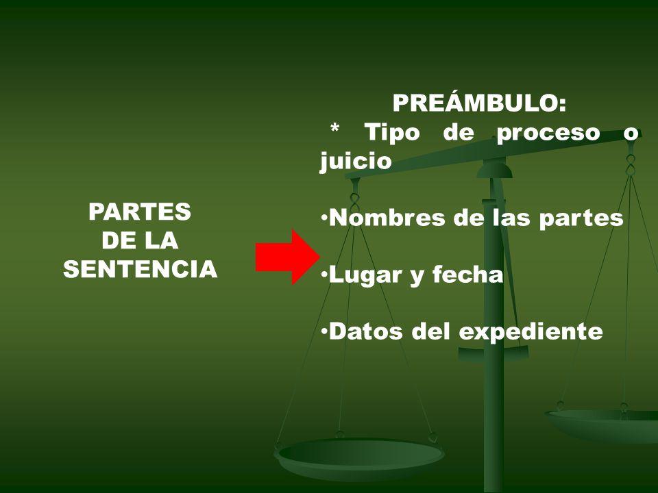 PARTES DE LA SENTENCIA PREÁMBULO: * Tipo de proceso o juicio Nombres de las partes Lugar y fecha Datos del expediente