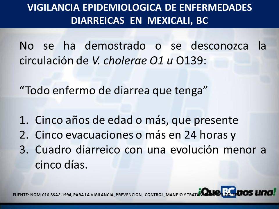 VIGILANCIA EPIDEMIOLOGICA DE ENFERMEDADES DIARREICAS EN MEXICALI, BC No se ha demostrado o se desconozca la circulación de V. cholerae O1 u O139: Todo