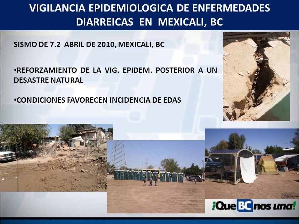 VIGILANCIA EPIDEMIOLOGICA DE ENFERMEDADES DIARREICAS EN MEXICALI, BC SISMO DE 7.2 ABRIL DE 2010, MEXICALI, BC REFORZAMIENTO DE LA VIG. EPIDEM. POSTERI